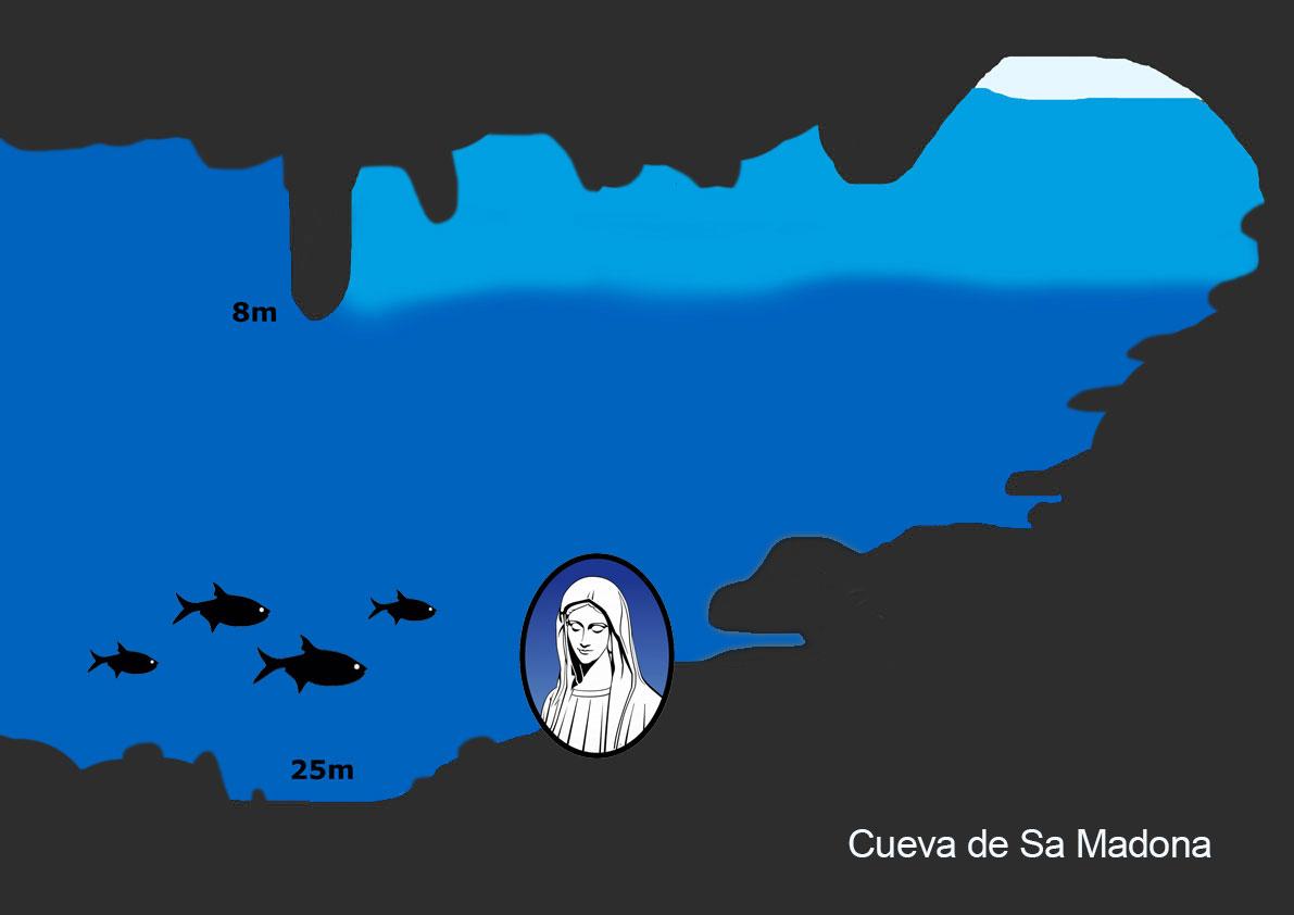 inmersion Cueva de Sa Madona